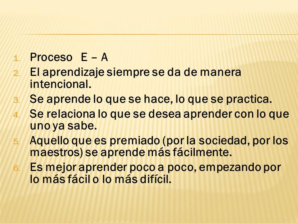 1.Proceso E – A 2. El aprendizaje siempre se da de manera intencional.