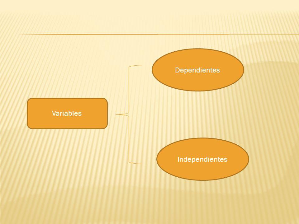 Variables Dependientes Independientes