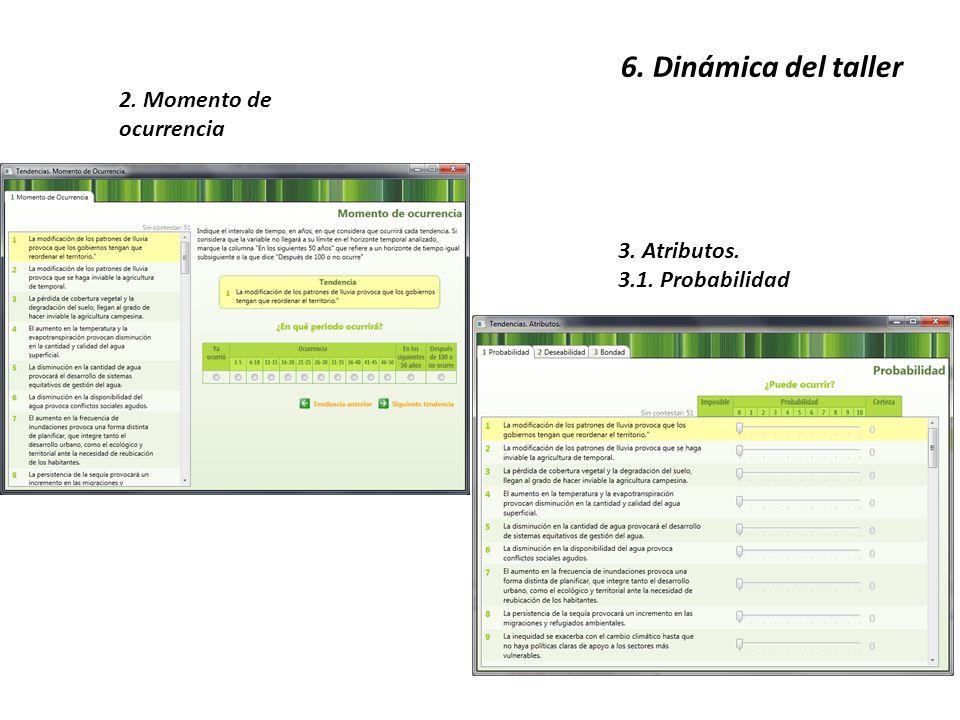 6. Dinámica del taller 2. Momento de ocurrencia 3. Atributos. 3.1. Probabilidad