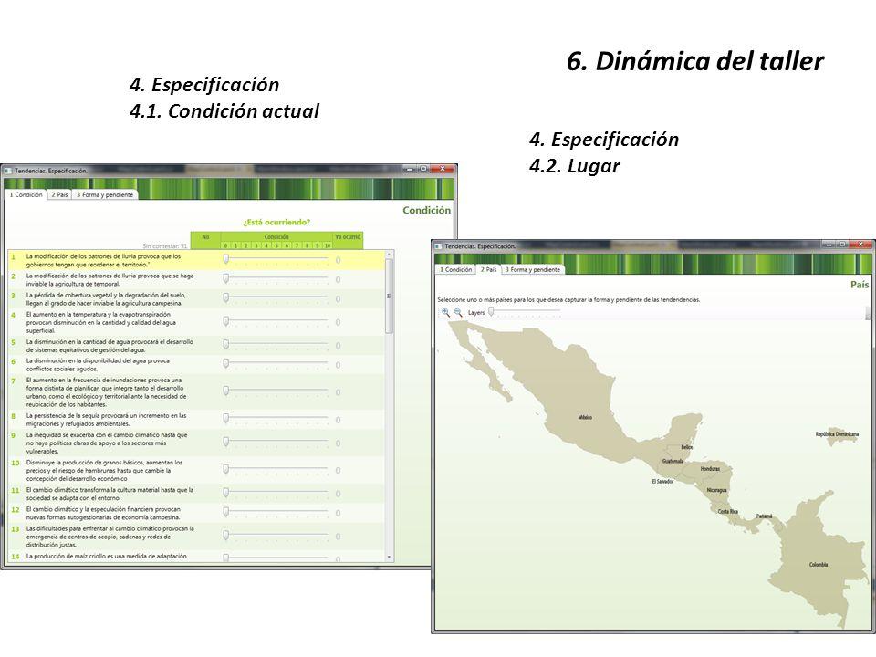 6. Dinámica del taller 4. Especificación 4.2. Lugar 4. Especificación 4.1. Condición actual