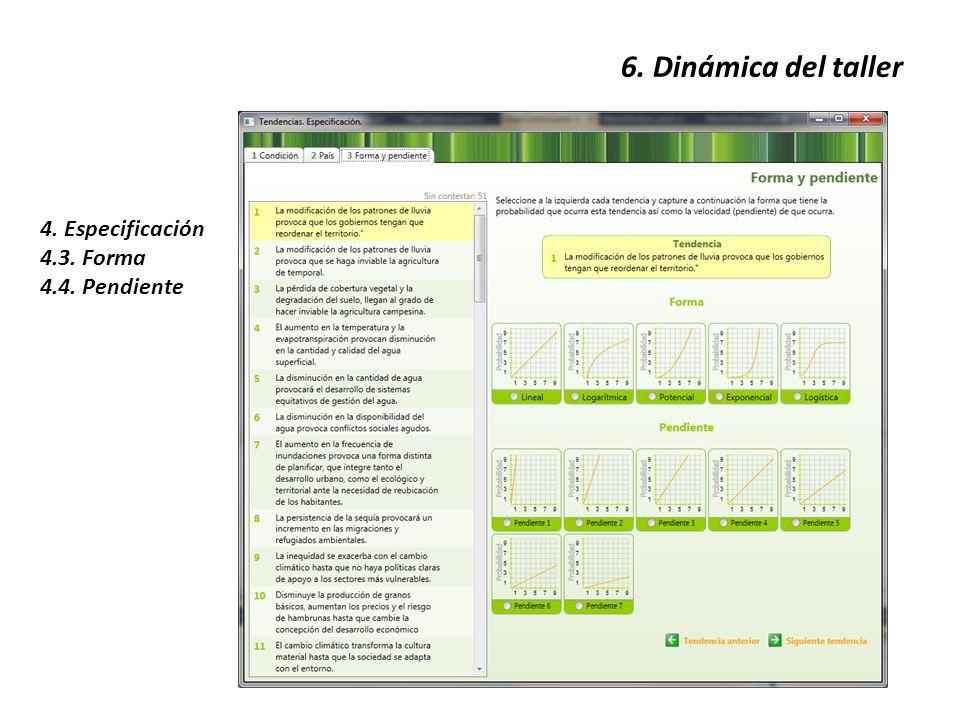 6. Dinámica del taller 4. Especificación 4.3. Forma 4.4. Pendiente
