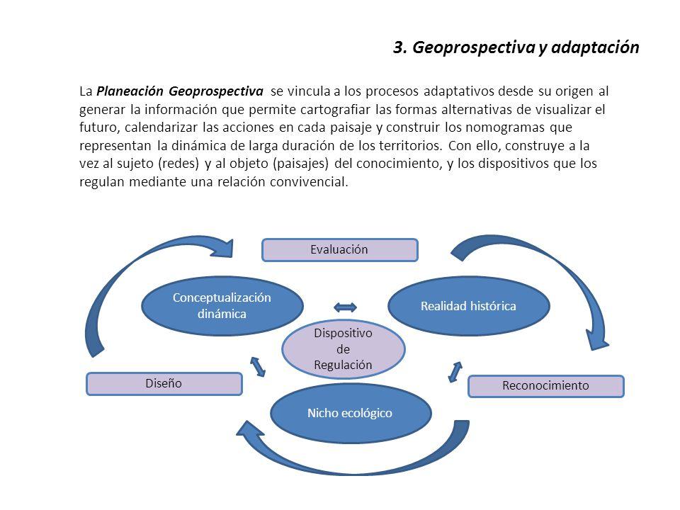 3. Geoprospectiva y adaptación La Planeación Geoprospectiva se vincula a los procesos adaptativos desde su origen al generar la información que permit