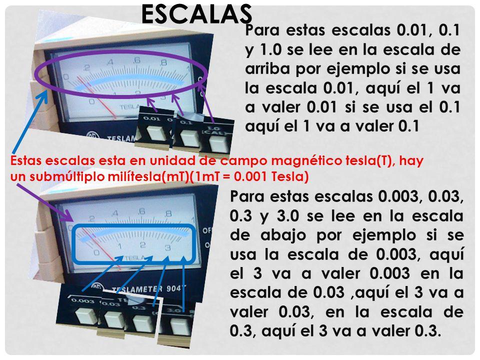 Para estas escalas 0.01, 0.1 y 1.0 se lee en la escala de arriba por ejemplo si se usa la escala 0.01, aquí el 1 va a valer 0.01 si se usa el 0.1 aquí el 1 va a valer 0.1 Para estas escalas 0.003, 0.03, 0.3 y 3.0 se lee en la escala de abajo por ejemplo si se usa la escala de 0.003, aquí el 3 va a valer 0.003 en la escala de 0.03,aquí el 3 va a valer 0.03, en la escala de 0.3, aquí el 3 va a valer 0.3.