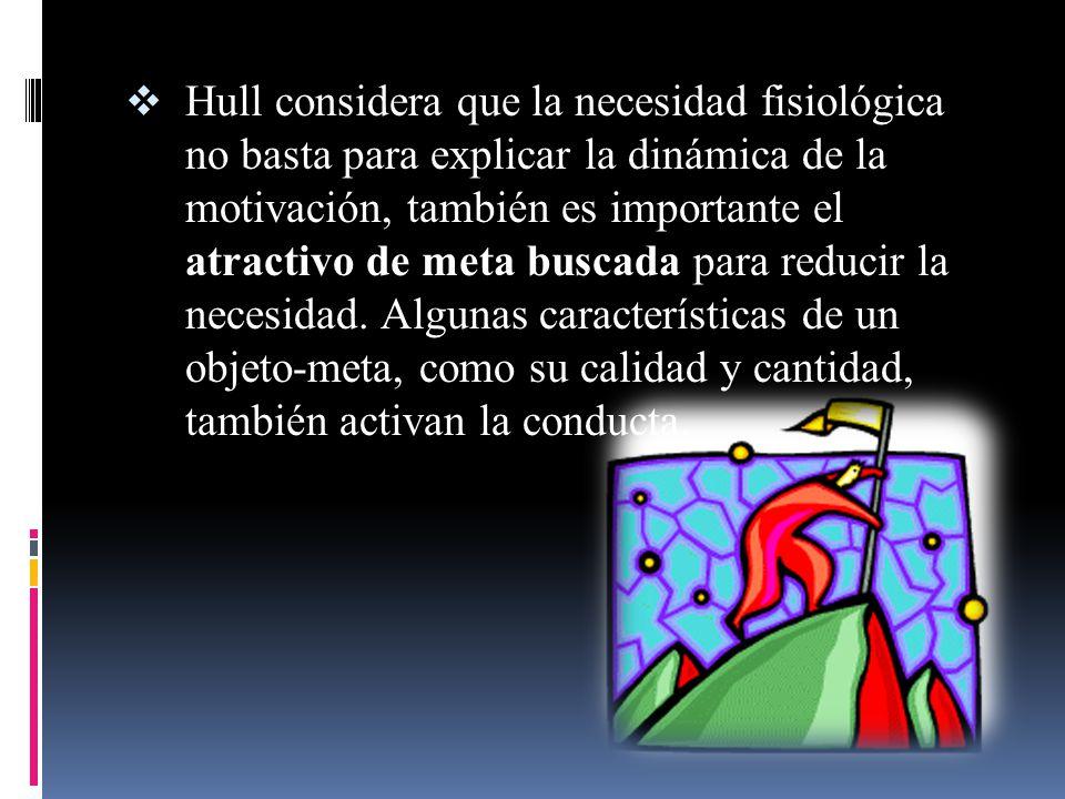 Hull considera que la necesidad fisiológica no basta para explicar la dinámica de la motivación, también es importante el atractivo de meta buscada pa