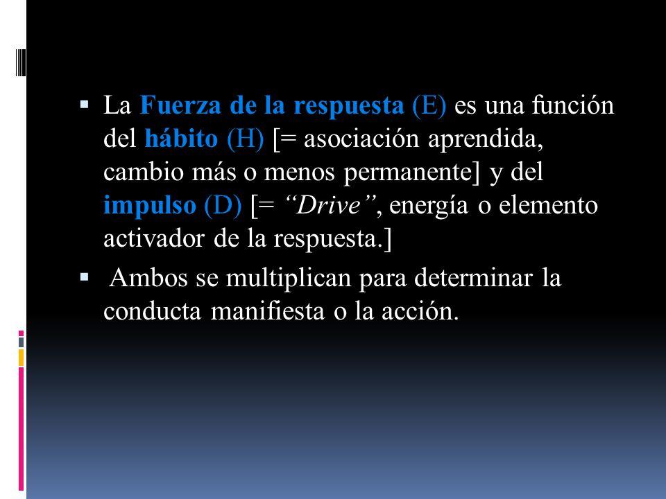 La Fuerza de la respuesta (E) es una función del hábito (H) [= asociación aprendida, cambio más o menos permanente] y del impulso (D) [= Drive, energí
