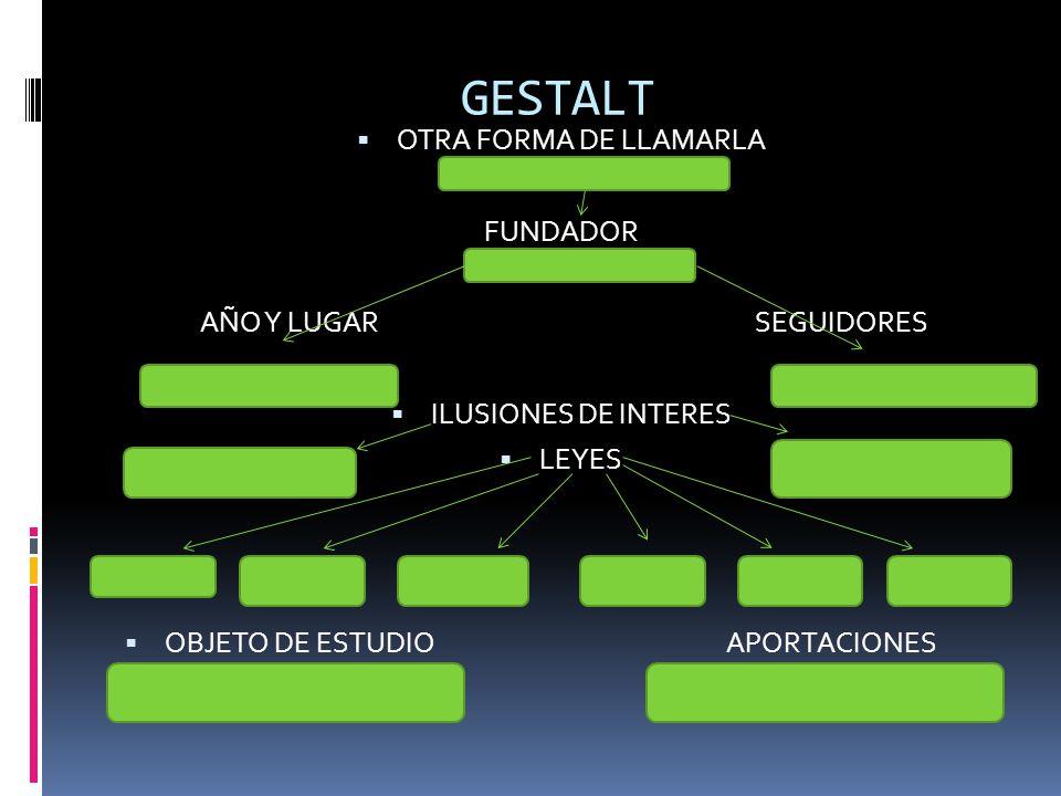 GESTALT OTRA FORMA DE LLAMARLA FUNDADOR AÑO Y LUGAR SEGUIDORES ILUSIONES DE INTERES LEYES OBJETO DE ESTUDIO APORTACIONES