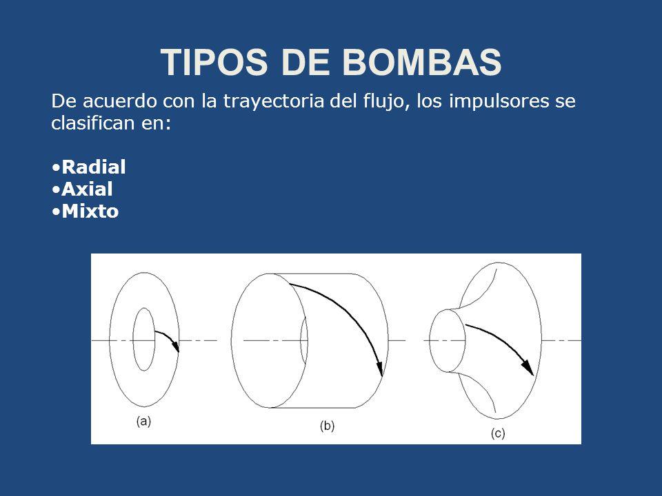 TIPOS DE BOMBAS De acuerdo con la trayectoria del flujo, los impulsores se clasifican en: Radial Axial Mixto