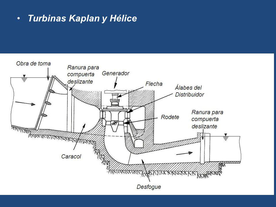 Turbina Kaplan (turbina Kaplan del laboratorio de hidráulica de la Facultad)