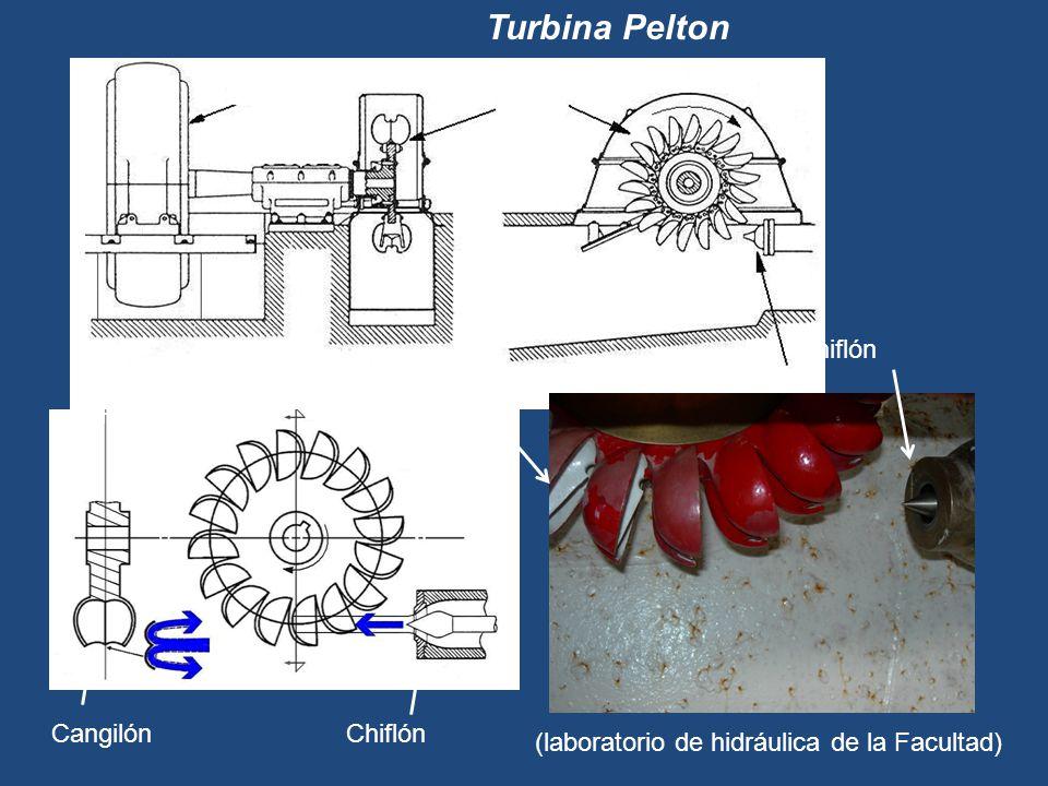 Turbina Pelton (laboratorio de hidráulica de la Facultad) Generador Rodete Chiflón Cangilón Rodete Chiflón Cangilón