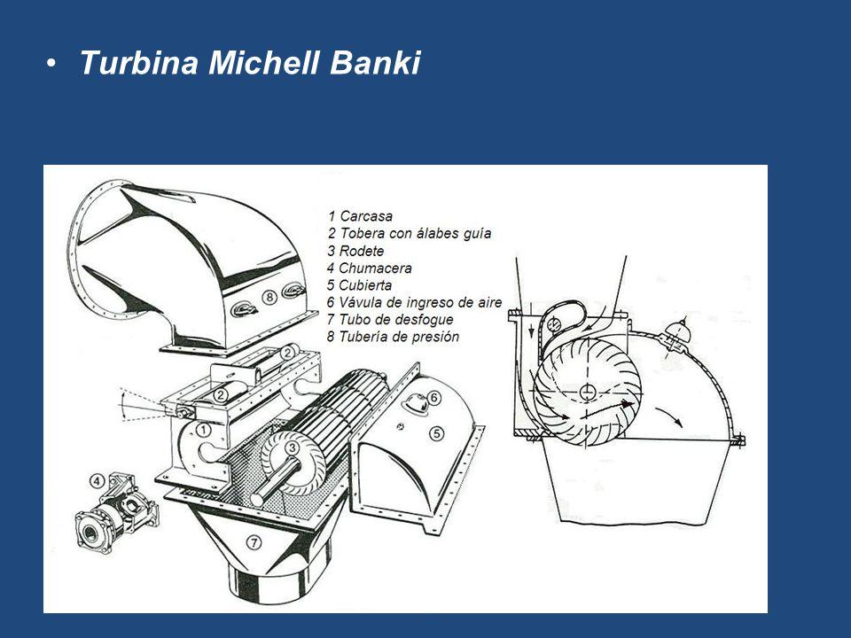 Turbina Francis (laboratorio de hidráulica de la Facultad)