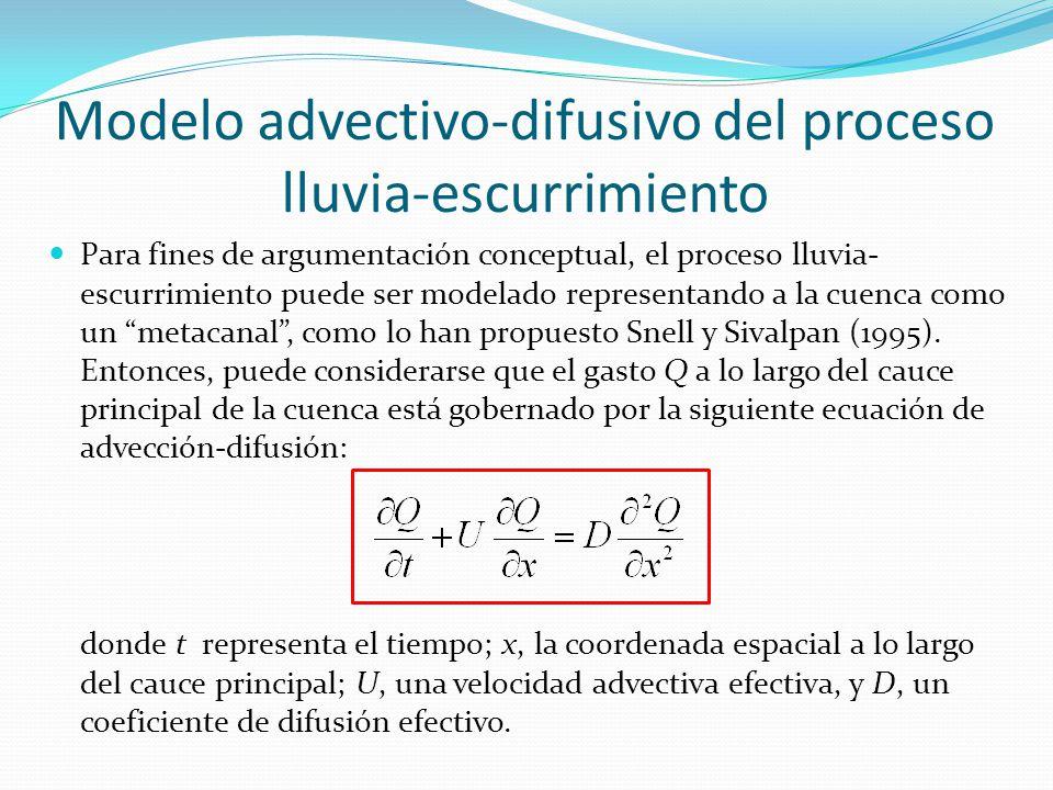Modelo advectivo-difusivo del proceso lluvia-escurrimiento Para fines de argumentación conceptual, el proceso lluvia- escurrimiento puede ser modelado