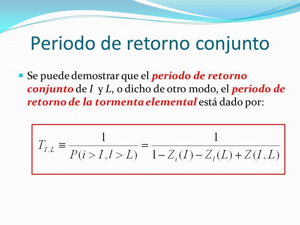 Periodo de retorno conjunto Se puede demostrar que el periodo de retorno conjunto de I y L, o dicho de otro modo, el periodo de retorno de la tormenta