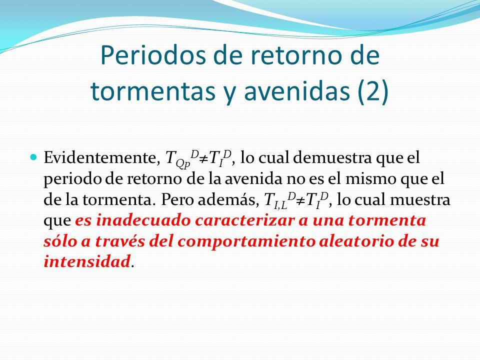 Periodos de retorno de tormentas y avenidas (2) Evidentemente, T Qp DT I D, lo cual demuestra que el periodo de retorno de la avenida no es el mismo q