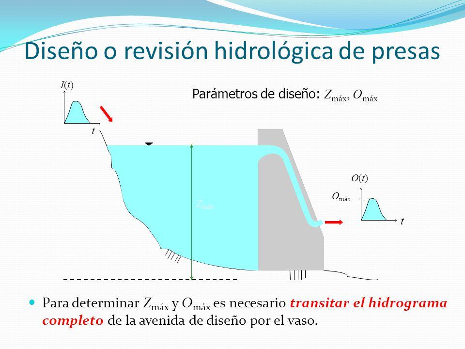 Diseño o revisión hidrológica de presas Para determinar Z máx y O máx es necesario transitar el hidrograma completo de la avenida de diseño por el vas