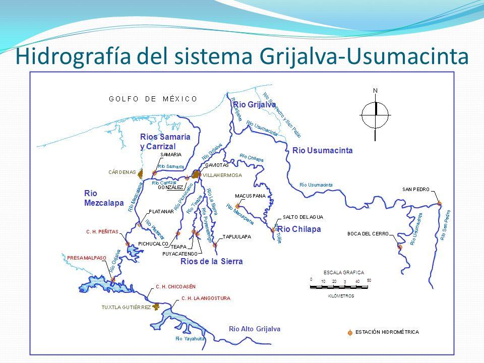 Hidrografía del sistema Grijalva-Usumacinta
