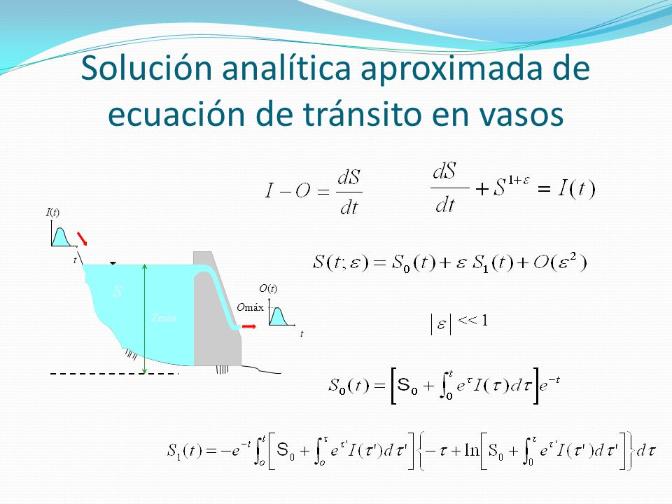 Solución analítica aproximada de ecuación de tránsito en vasos I(t)I(t) O(t)O(t) t t Omáx Zmáx << 1 S