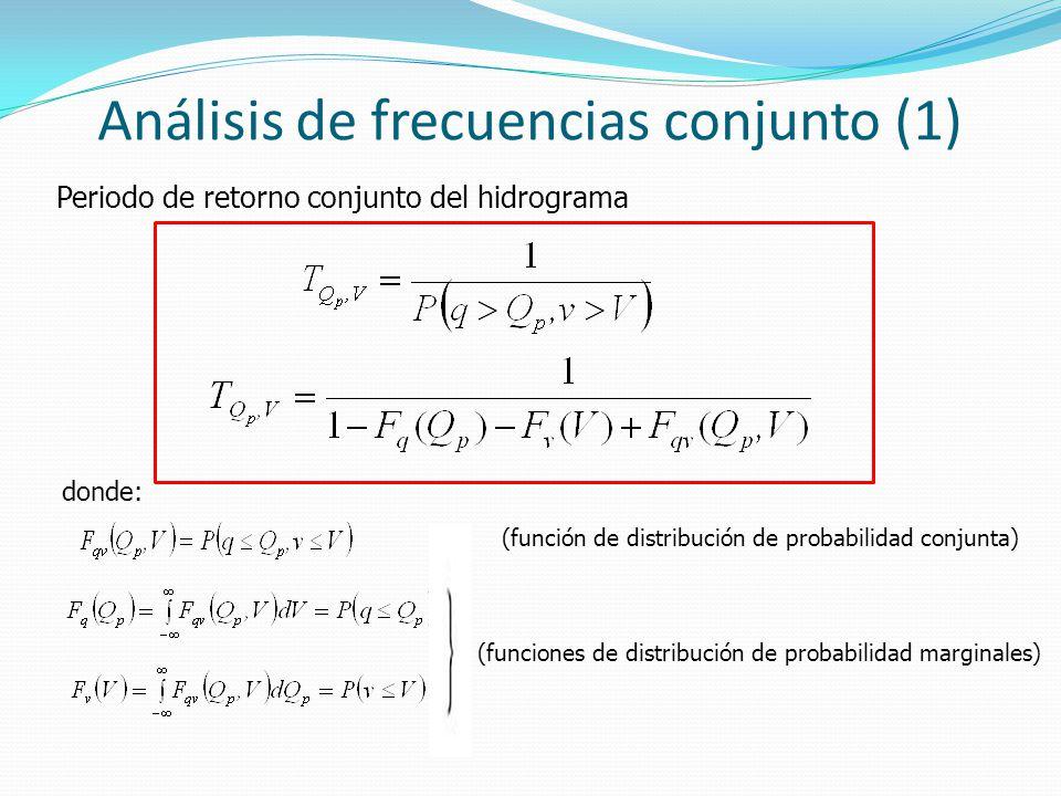 Análisis de frecuencias conjunto (1) Periodo de retorno conjunto del hidrograma donde: (función de distribución de probabilidad conjunta) (funciones d