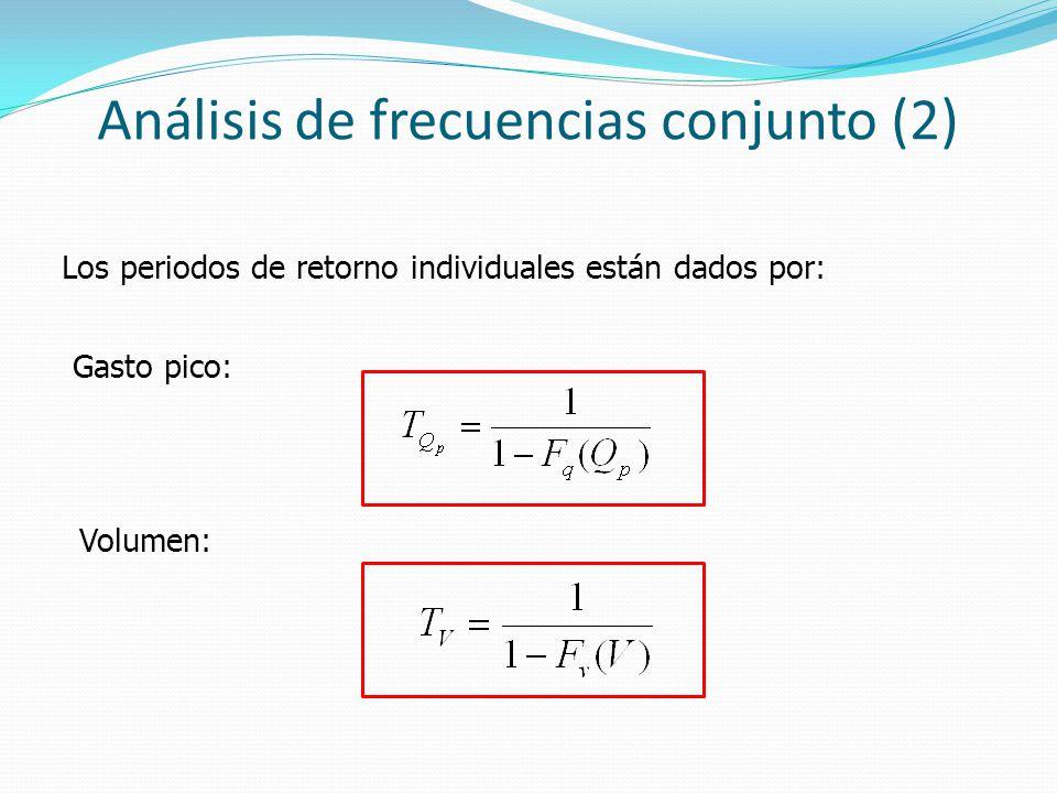 Análisis de frecuencias conjunto (2) Los periodos de retorno individuales están dados por: Gasto pico: Volumen: