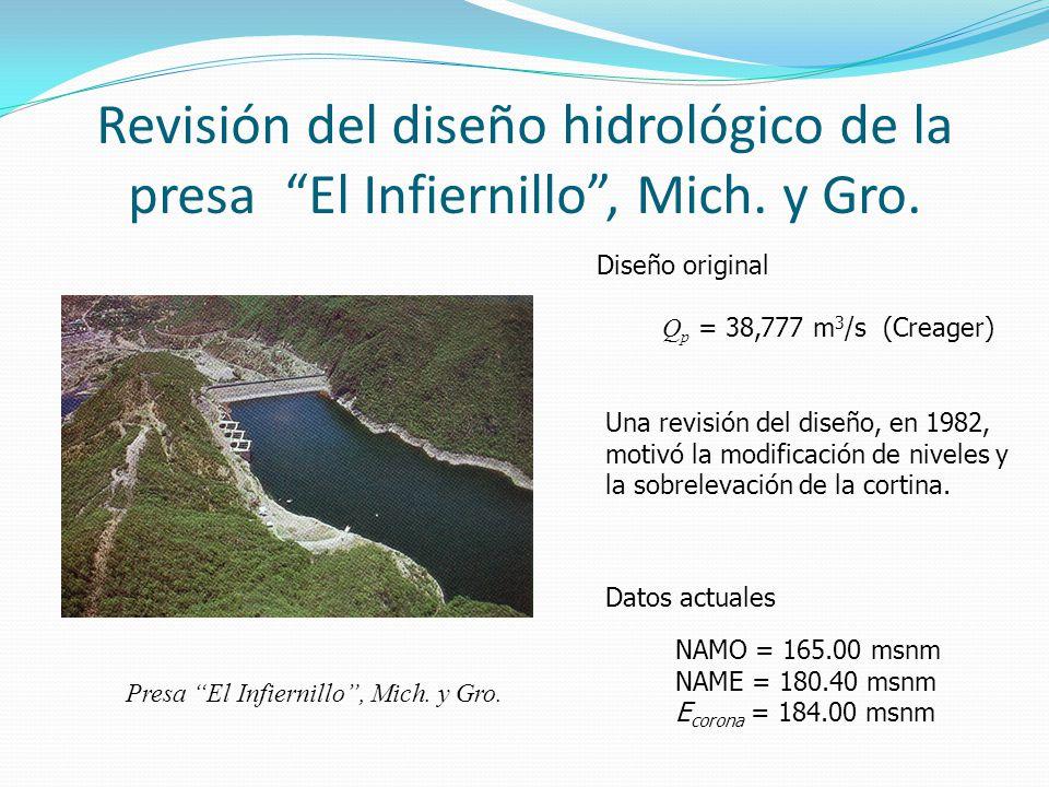 Revisión del diseño hidrológico de la presa El Infiernillo, Mich. y Gro. Diseño original Q p = 38,777 m 3 /s (Creager) Datos actuales NAMO = 165.00 ms