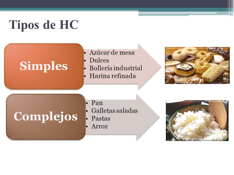 Tipos de HC Azúcar de mesa Dulces Bollería industrial Harina refinada Simples Pan Galletas saladas Pastas Arroz Complejos