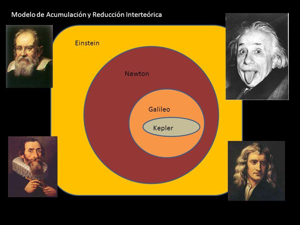 Kepler Galileo Newton Einstein Modelo de Acumulación y Reducción Interteórica