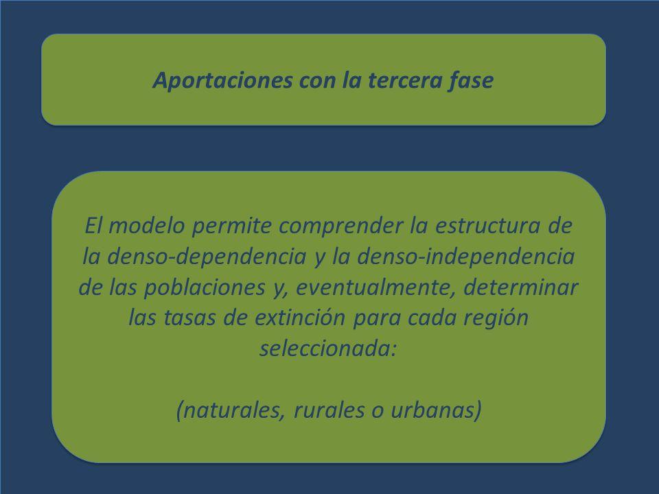 Aportaciones con la tercera fase El modelo permite comprender la estructura de la denso-dependencia y la denso-independencia de las poblaciones y, eve