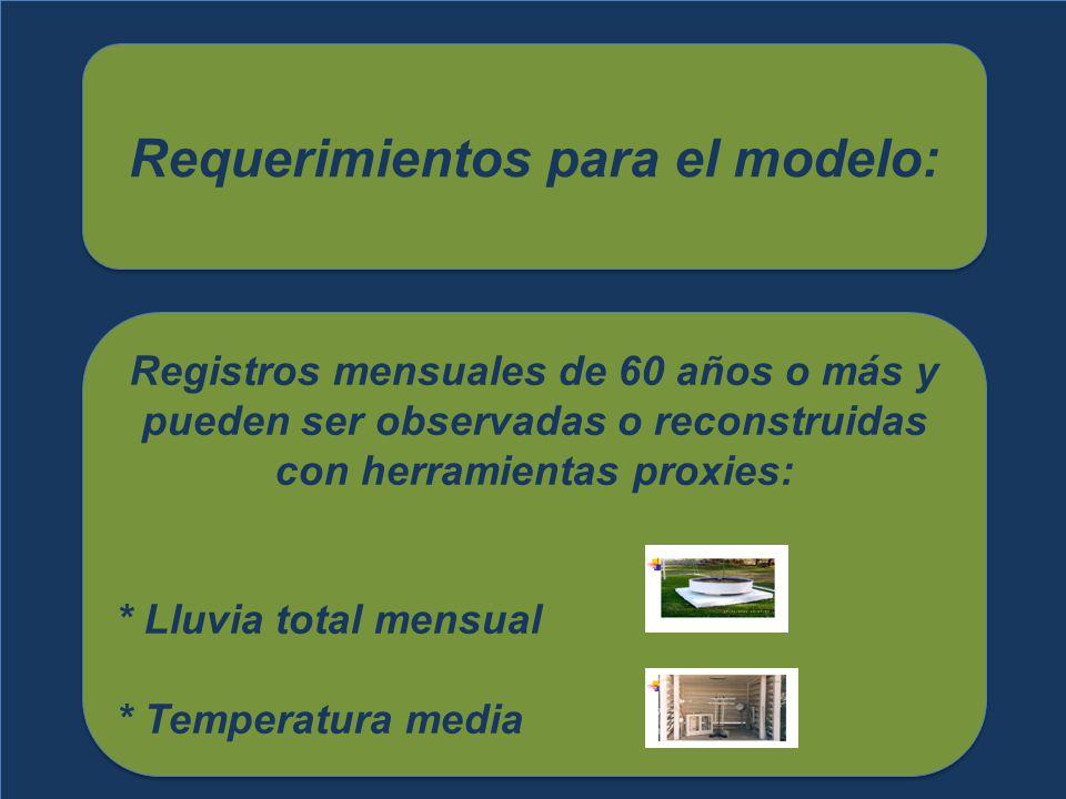 Requerimientos para el modelo: Registros mensuales de 60 años o más y pueden ser observadas o reconstruidas con herramientas proxies: * Lluvia total m