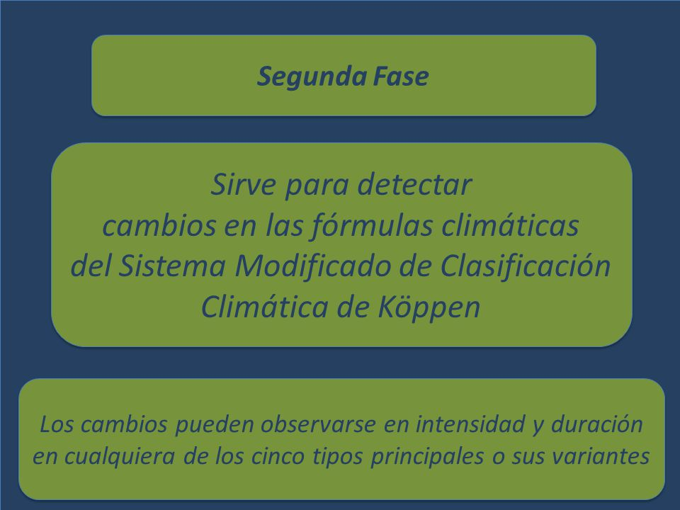 Segunda Fase Sirve para detectar cambios en las fórmulas climáticas del Sistema Modificado de Clasificación Climática de Köppen Sirve para detectar ca