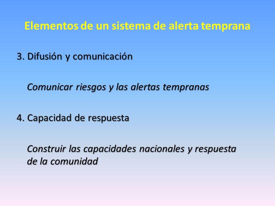 3. Difusión y comunicación Comunicar riesgos y las alertas tempranas Comunicar riesgos y las alertas tempranas 4. Capacidad de respuesta Construir las