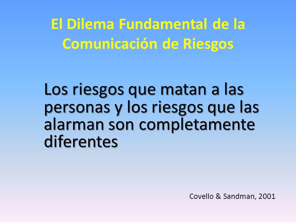 El Dilema Fundamental de la Comunicación de Riesgos Los riesgos que matan a las personas y los riesgos que las alarman son completamente diferentes Covello & Sandman, 2001