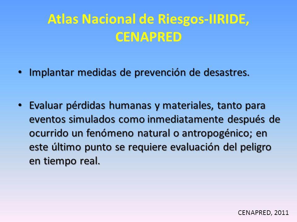 Atlas Nacional de Riesgos-IIRIDE, CENAPRED Implantar medidas de prevención de desastres.