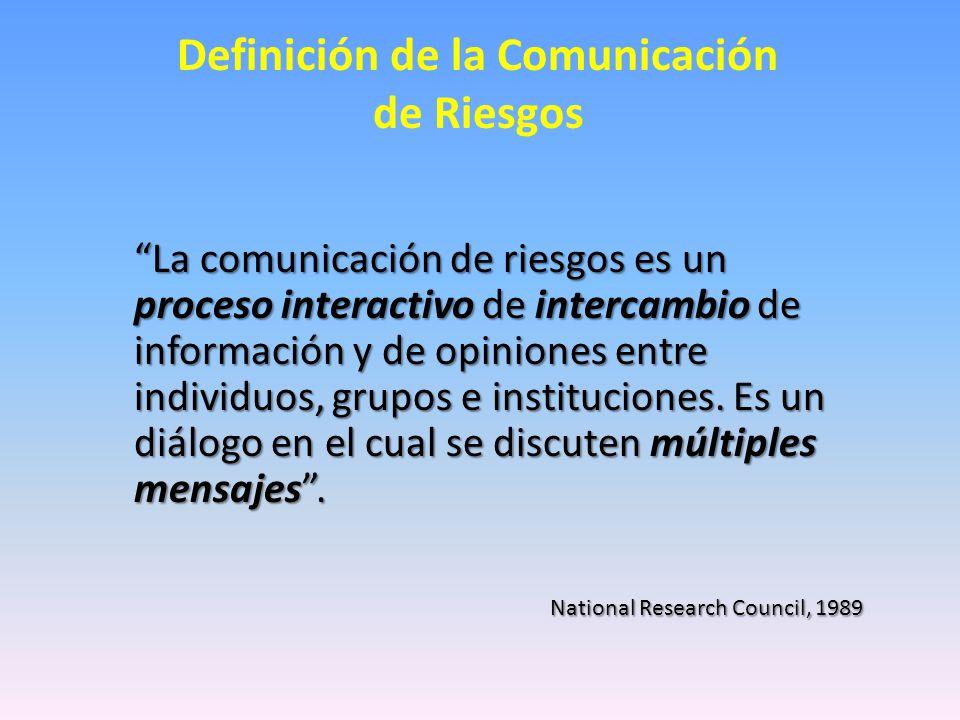 Definición de la Comunicación de Riesgos La comunicación de riesgos es un proceso interactivo de intercambio de información y de opiniones entre individuos, grupos e instituciones.
