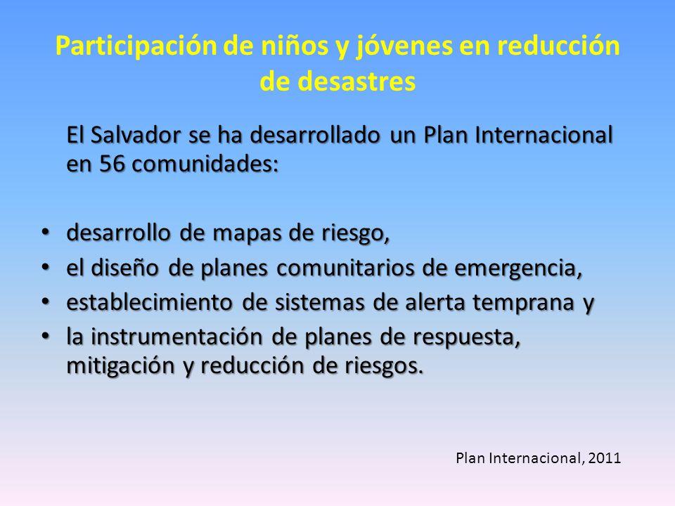 Participación de niños y jóvenes en reducción de desastres El Salvador se ha desarrollado un Plan Internacional en 56 comunidades: desarrollo de mapas de riesgo, desarrollo de mapas de riesgo, el diseño de planes comunitarios de emergencia, el diseño de planes comunitarios de emergencia, establecimiento de sistemas de alerta temprana y establecimiento de sistemas de alerta temprana y la instrumentación de planes de respuesta, mitigación y reducción de riesgos.