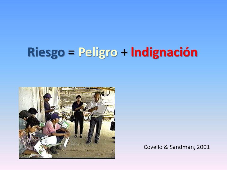 Riesgo = Peligro + lndignación Covello & Sandman, 2001