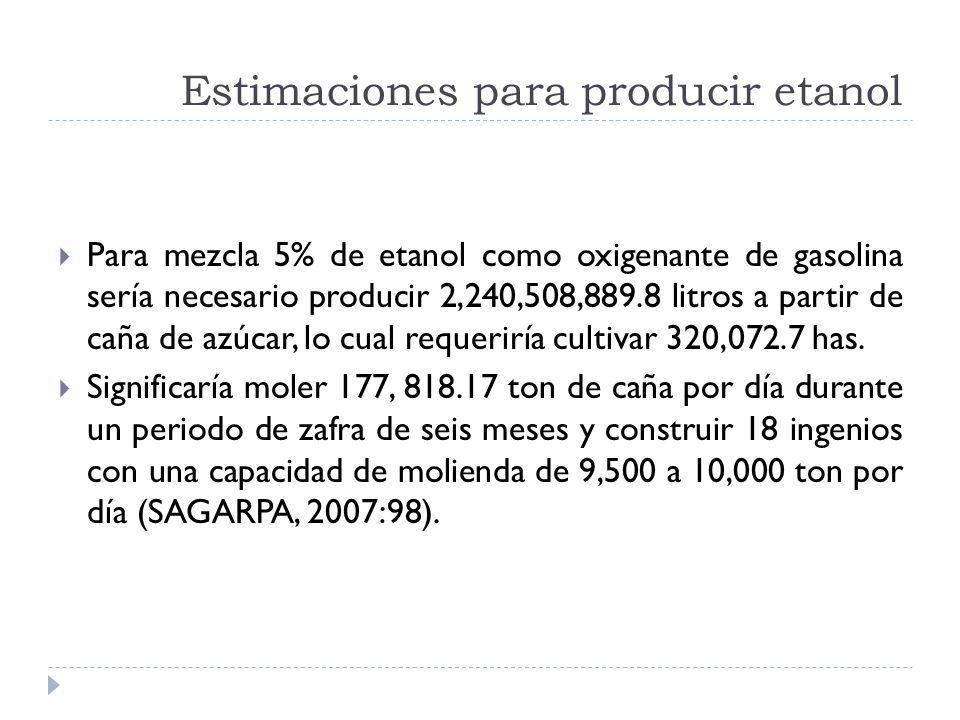 Estimaciones para producir etanol Para mezcla 5% de etanol como oxigenante de gasolina sería necesario producir 2,240,508,889.8 litros a partir de cañ