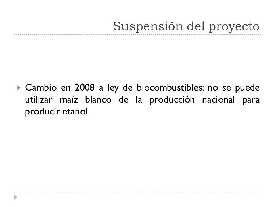 Suspensión del proyecto Cambio en 2008 a ley de biocombustibles: no se puede utilizar maíz blanco de la producción nacional para producir etanol.