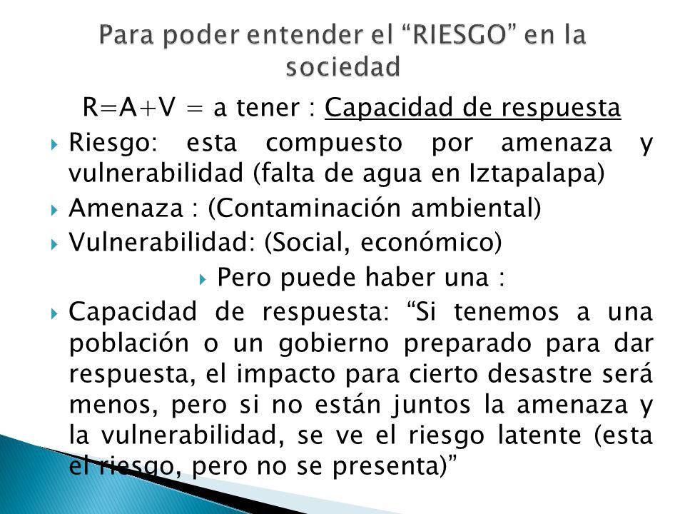 R=A+V = a tener : Capacidad de respuesta Riesgo: esta compuesto por amenaza y vulnerabilidad (falta de agua en Iztapalapa) Amenaza : (Contaminación am