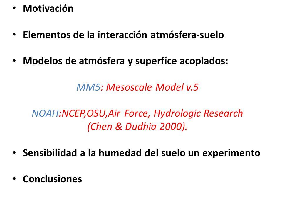 Motivación Elementos de la interacción atmósfera-suelo Modelos de atmósfera y superfice acoplados: MM5: Mesoscale Model v.5 NOAH:NCEP,OSU,Air Force, H