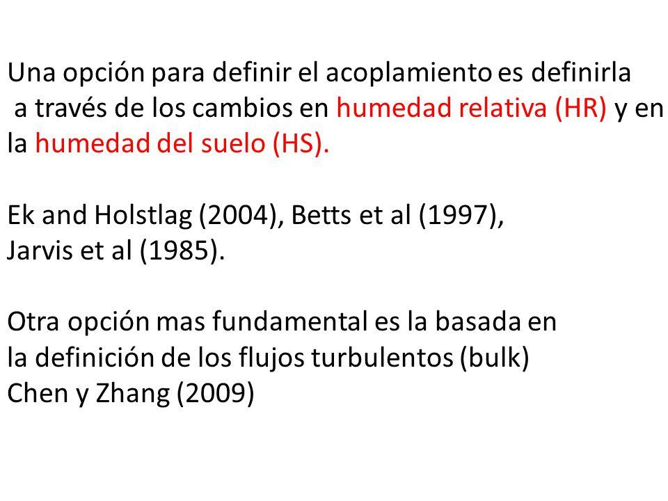 Una opción para definir el acoplamiento es definirla a través de los cambios en humedad relativa (HR) y en la humedad del suelo (HS). Ek and Holstlag