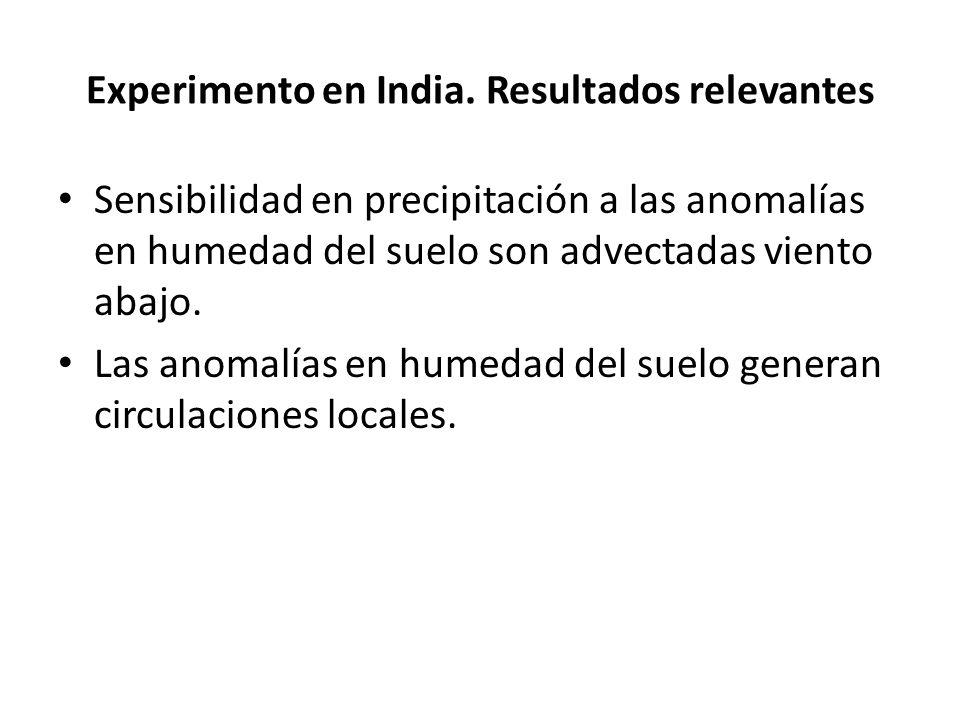 Experimento en India. Resultados relevantes Sensibilidad en precipitación a las anomalías en humedad del suelo son advectadas viento abajo. Las anomal