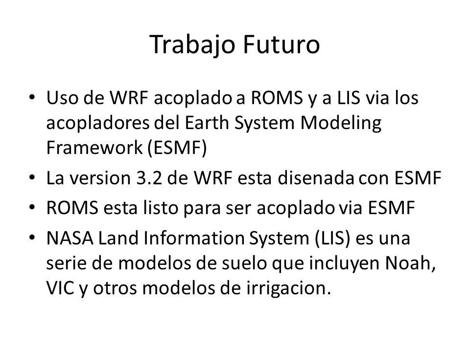 Trabajo Futuro Uso de WRF acoplado a ROMS y a LIS via los acopladores del Earth System Modeling Framework (ESMF) La version 3.2 de WRF esta disenada c