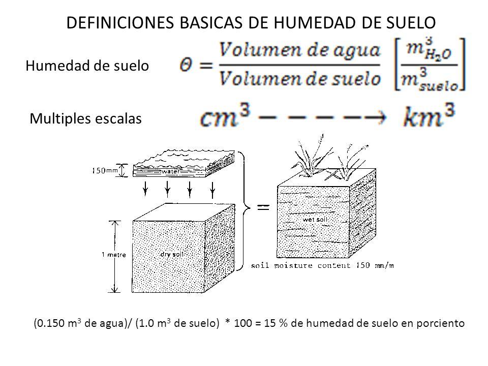 DEFINICIONES BASICAS DE HUMEDAD DE SUELO Humedad de suelo Multiples escalas (0.150 m 3 de agua)/ (1.0 m 3 de suelo) * 100 = 15 % de humedad de suelo e