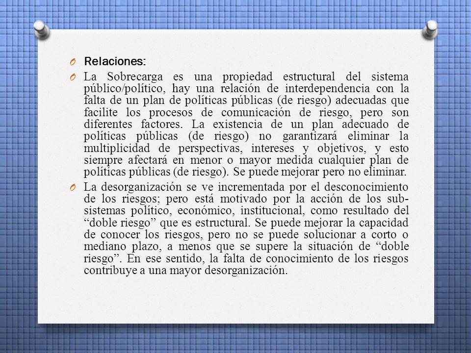 O Relaciones: O La Sobrecarga es una propiedad estructural del sistema público/político, hay una relación de interdependencia con la falta de un plan de políticas públicas (de riesgo) adecuadas que facilite los procesos de comunicación de riesgo, pero son diferentes factores.