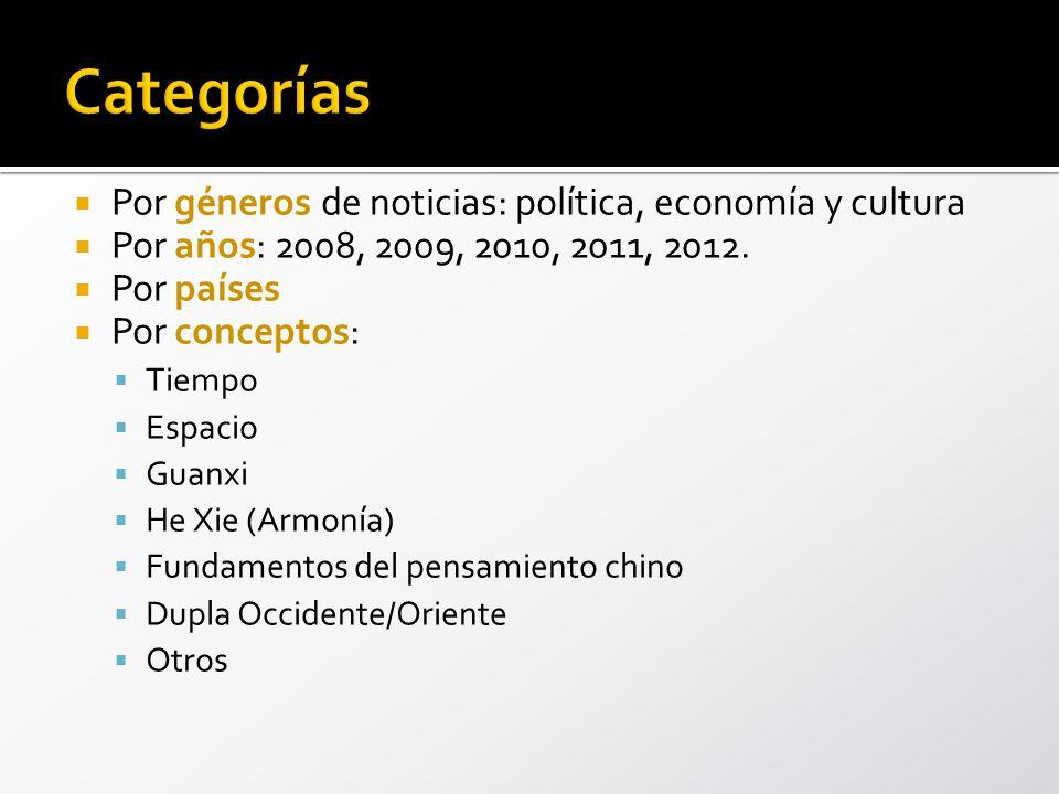 Por géneros de noticias: política, economía y cultura Por años: 2008, 2009, 2010, 2011, 2012.