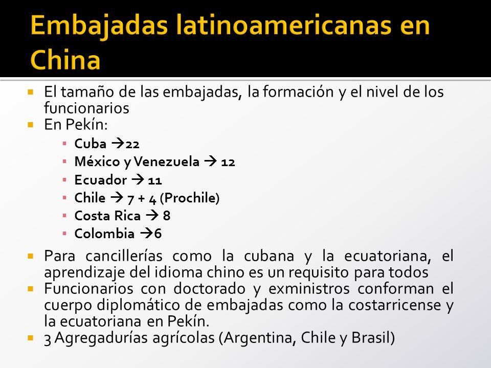 El tamaño de las embajadas, la formación y el nivel de los funcionarios En Pekín: Cuba 22 México y Venezuela 12 Ecuador 11 Chile 7 + 4 (Prochile) Costa Rica 8 Colombia 6 Para cancillerías como la cubana y la ecuatoriana, el aprendizaje del idioma chino es un requisito para todos Funcionarios con doctorado y exministros conforman el cuerpo diplomático de embajadas como la costarricense y la ecuatoriana en Pekín.