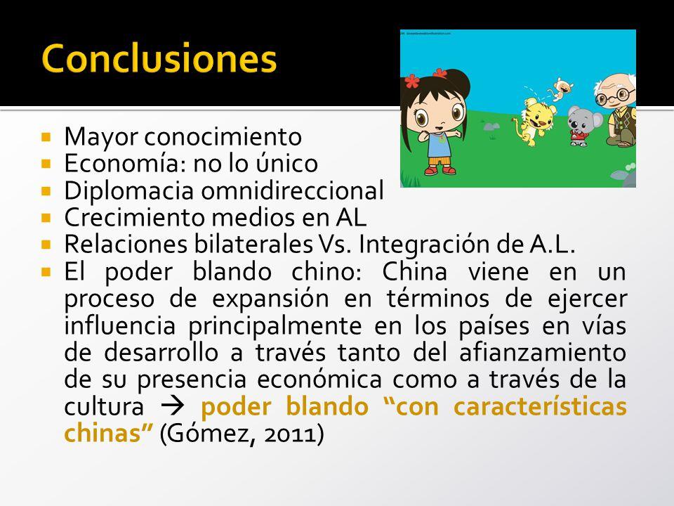 Mayor conocimiento Economía: no lo único Diplomacia omnidireccional Crecimiento medios en AL Relaciones bilaterales Vs.