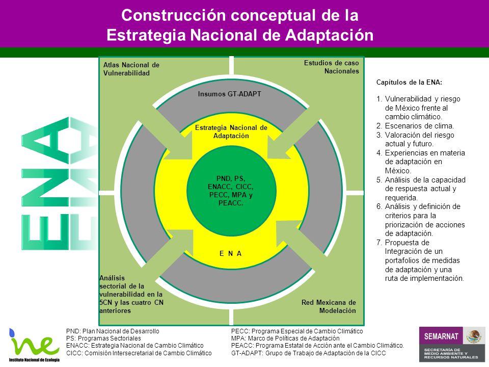 PND: Plan Nacional de Desarrollo PS: Programas Sectoriales ENACC: Estrategia Nacional de Cambio Climático CICC: Comisión Intersecretarial de Cambio Climático Construcción conceptual de la Estrategia Nacional de Adaptación PND, PS, ENACC, CICC, PECC, MPA y PEACC.