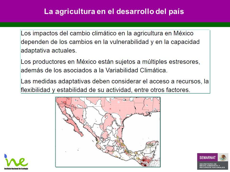 La agricultura en el desarrollo del país
