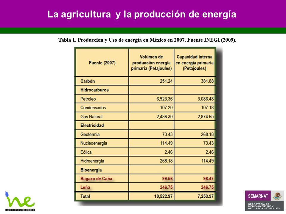 La agricultura y la producción de energía