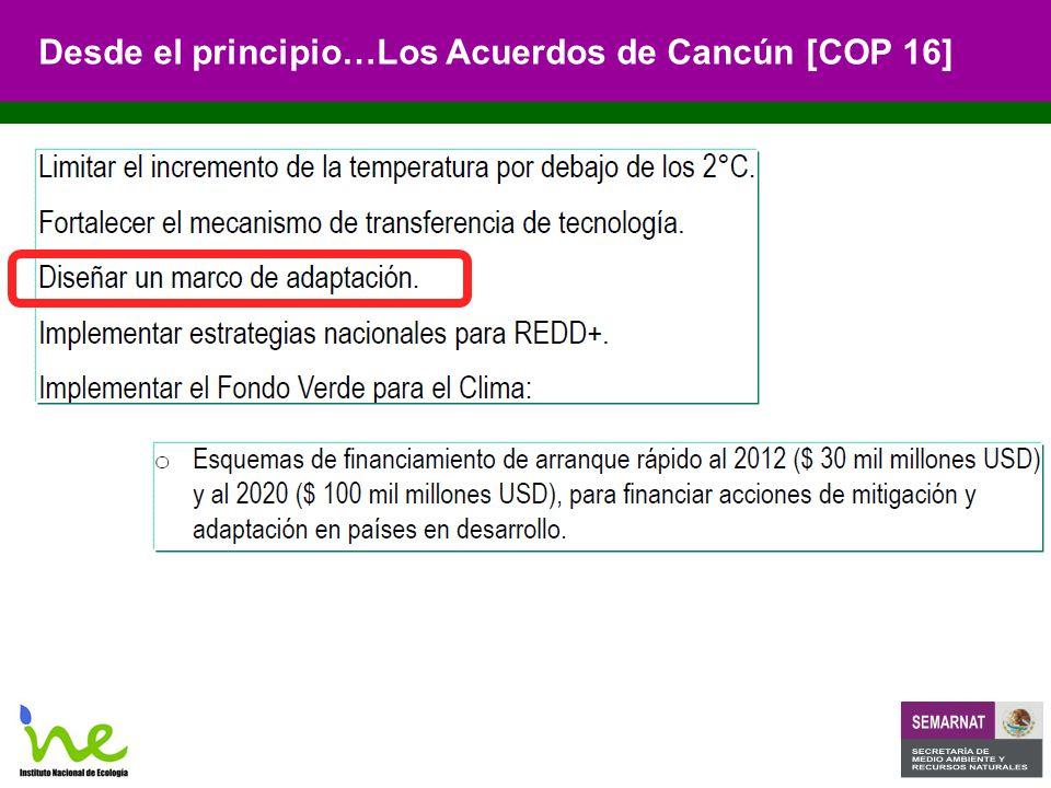 Desde el principio…Los Acuerdos de Cancún [COP 16]